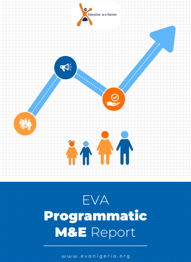 EVA M and E Programmatic Report 2019-2020 FY