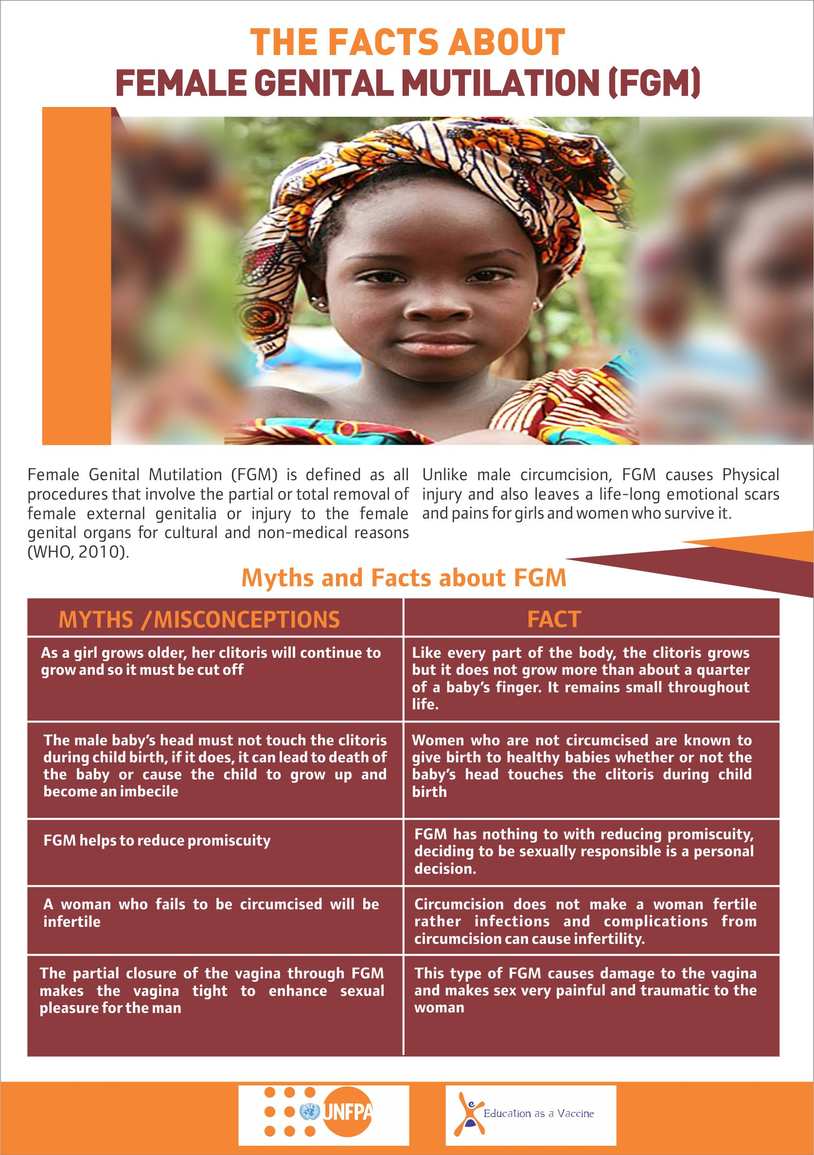 The Facts About Female Genital Mutilation (FGM)
