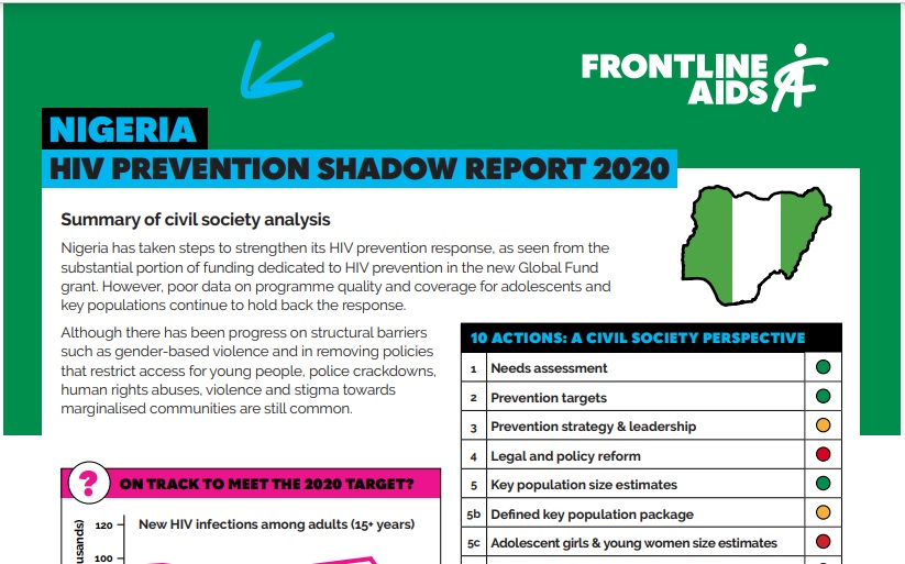 Nigeria HIV Prevention Shadow Report_ 2020